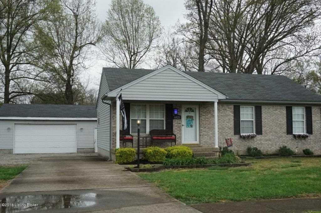 Madison County Ky Pva Property Search