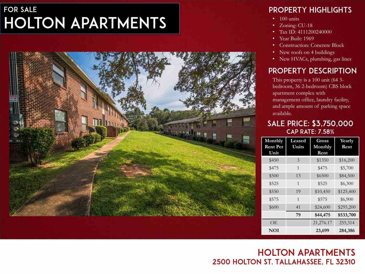 2500 Holton St Tallahassee, FL 32310 in Stoutamire Photo 1