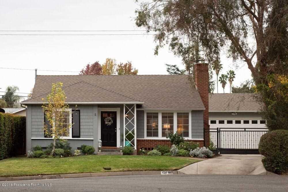 420 Northcliff Road, Pasadena, CA 91107   MLS #818005787  Photo 1